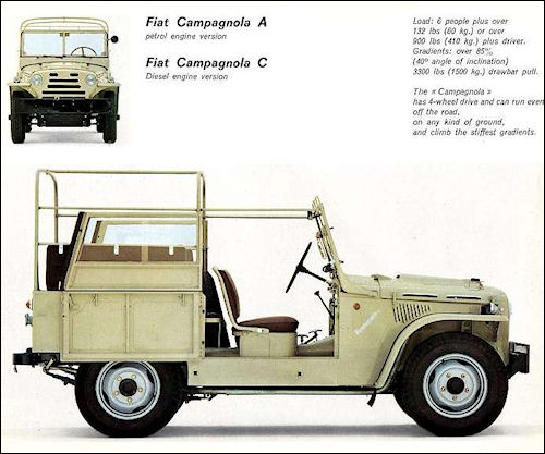 Image result for fiat campagnola 1st gen