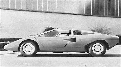 Lamborghini 1973